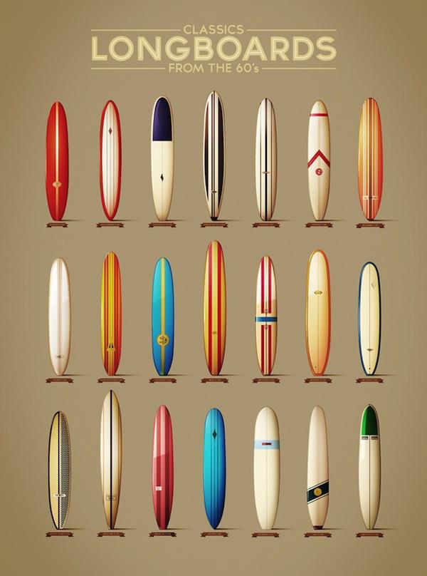Classics Longboards by Txema Mora